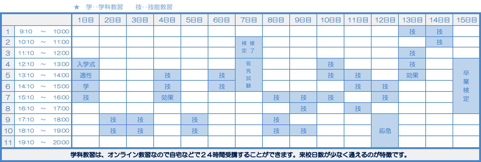 15日間短期コーススケジュール